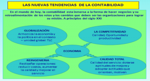 tendencias-contables